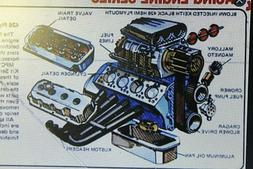 "MODEL FUNNY CAR ENGINE "" BLOWN "" 426 C.I H.E.M.I. "" COMPLETE"